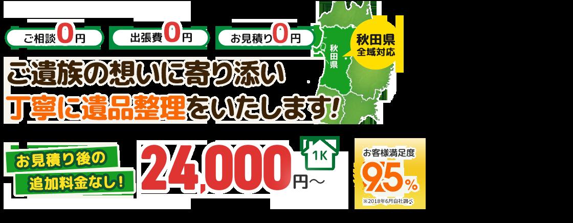 fvMain__area-akita