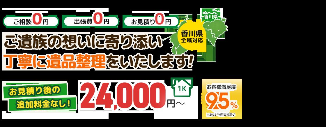 fvMain__area-kagawa