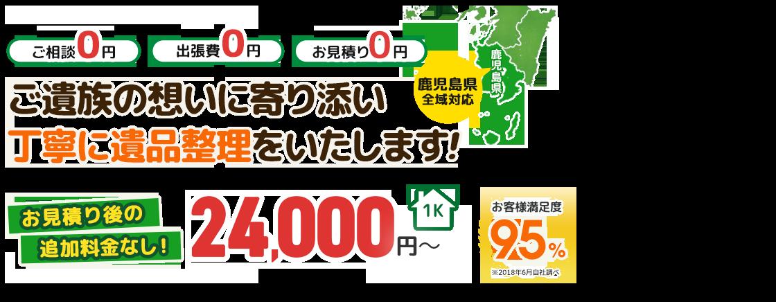 fvMain__area-kagoshima