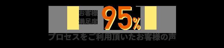 <i>お客様満足度95%</i> プロセスをご利用頂いたお客様の声